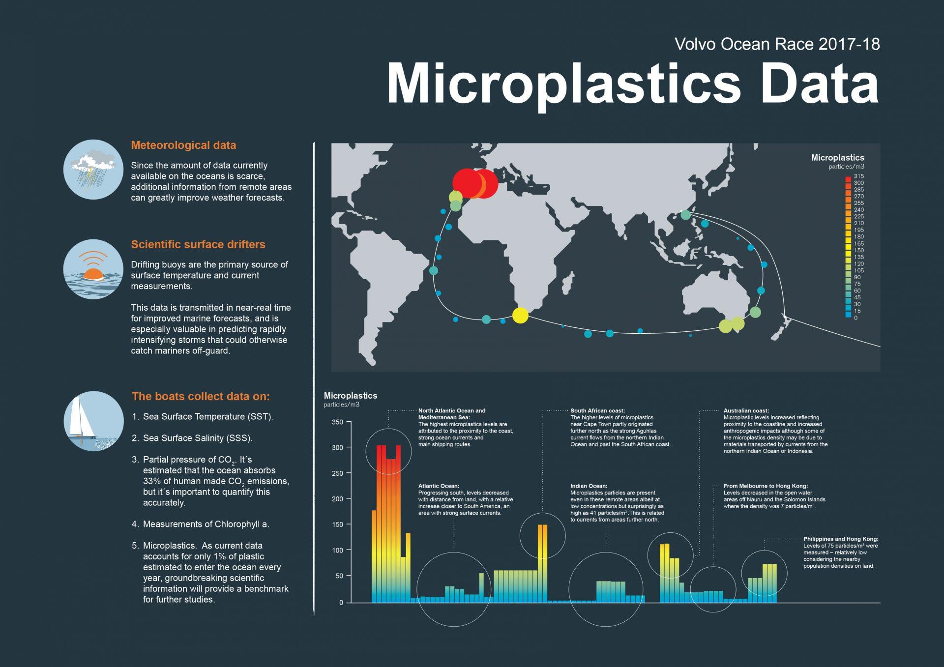 Microplastics info_2