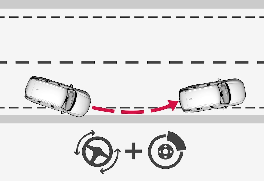 Volvo_Run-off Mitigation_Lenken_Bremsen